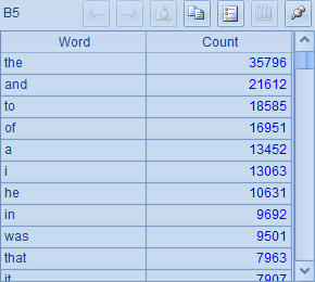 wordcount-8